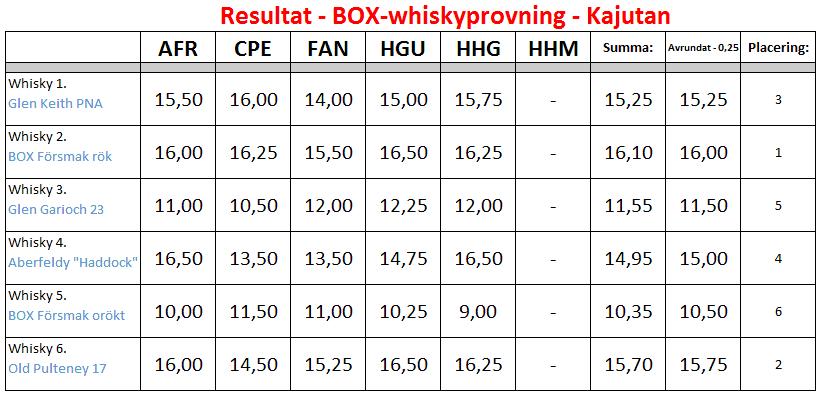 kajutan_scoreboard